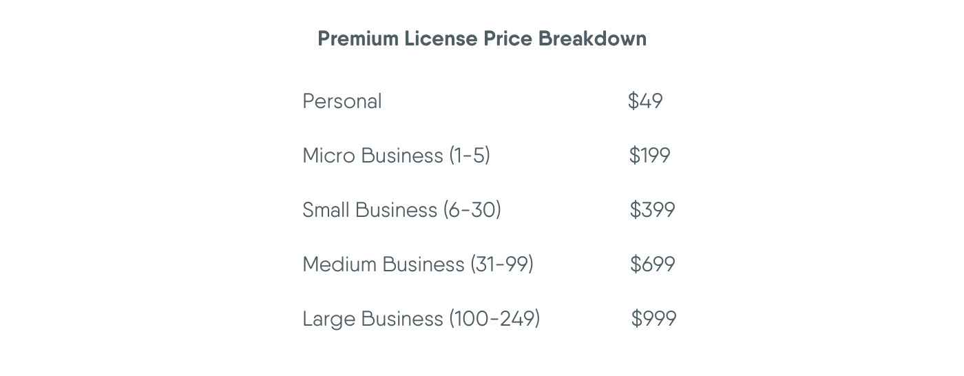 Existing license holders (version 1 or version 2) enjoy a discounted rate of 25% off.