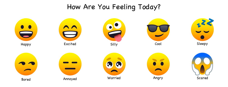 Emoji mood chart shown
